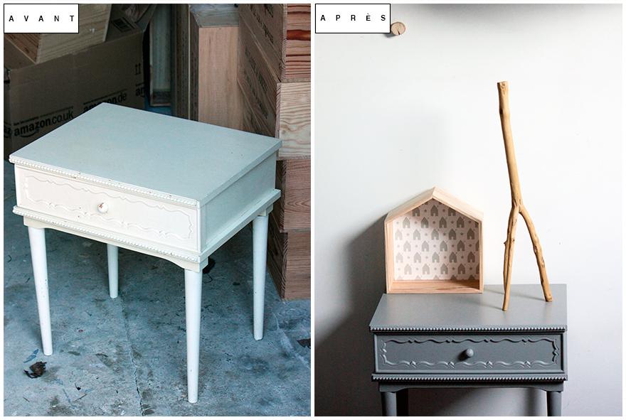 Relooking de meubles avec virginie blog un nouveau regard for Blog relooking
